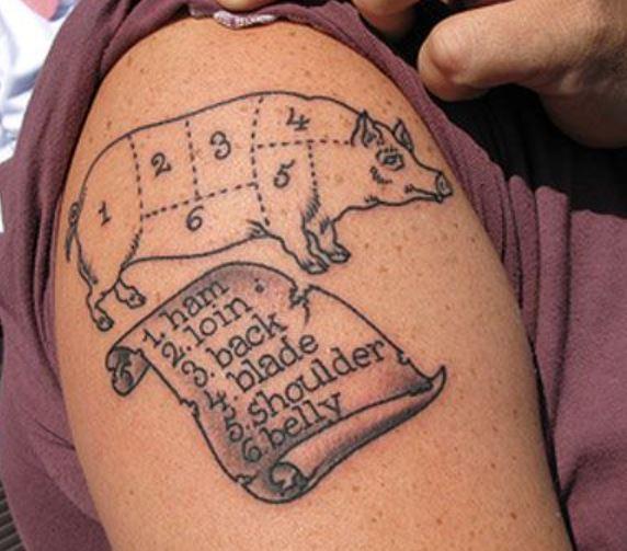 O Que Não Pode Comer Depois De Fazer Uma Tatuagem